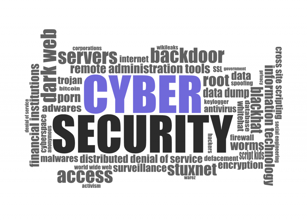 Cyber security incident management related words